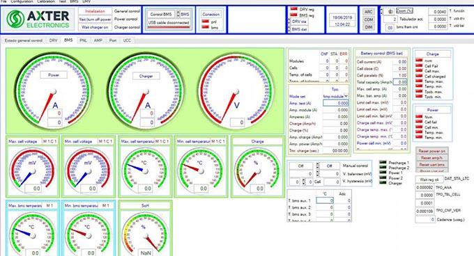 monitorization-software-axter 01